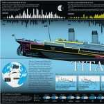 Titanic full hd