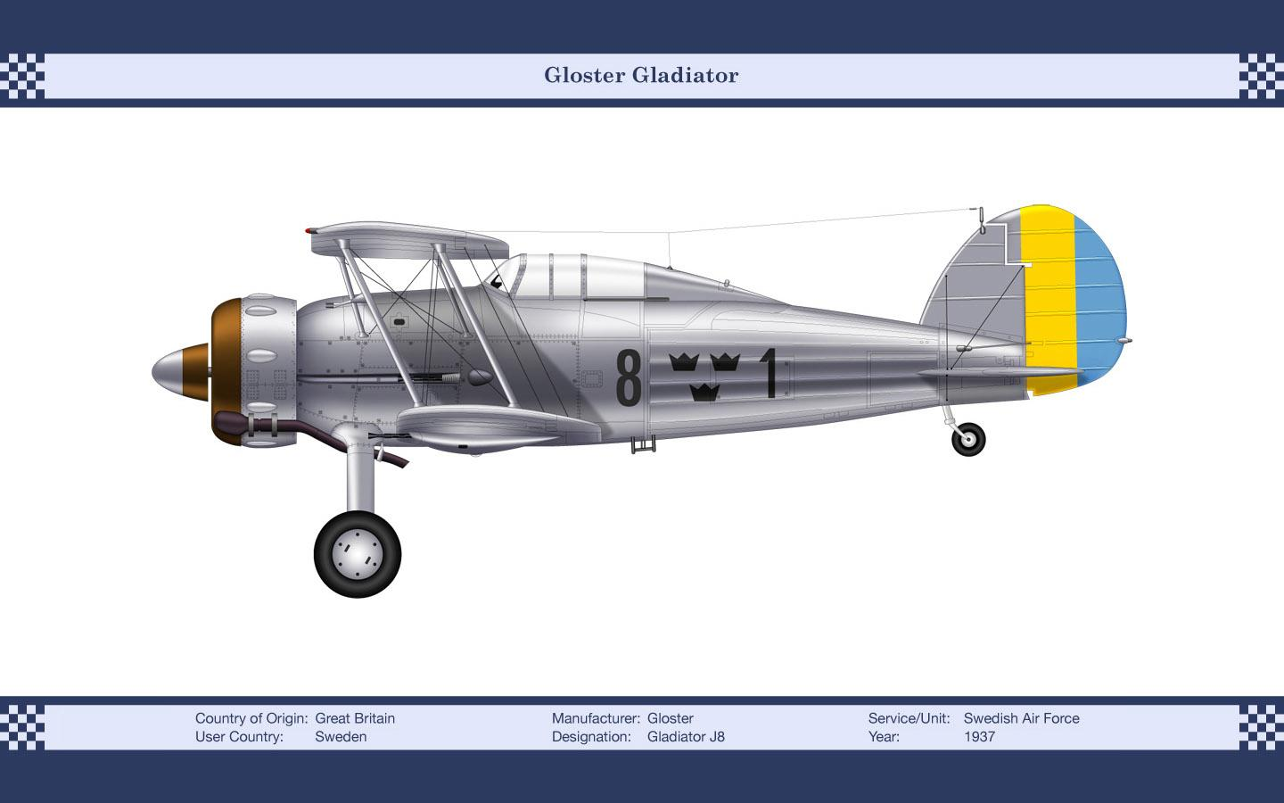 Gloster Gladiator wallpapers HD quality