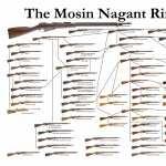 Rifle high definition photo