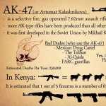 Akm Assault Rifle 1080p