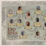 Lord Of The Rings high quality wallpapers