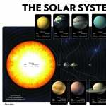 Planets Artistic high definition photo
