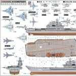 Russian Aircraft Carrier Admiral Kuznetsov new wallpapers