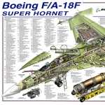 Boeing F A-18E F Super Hornet full hd