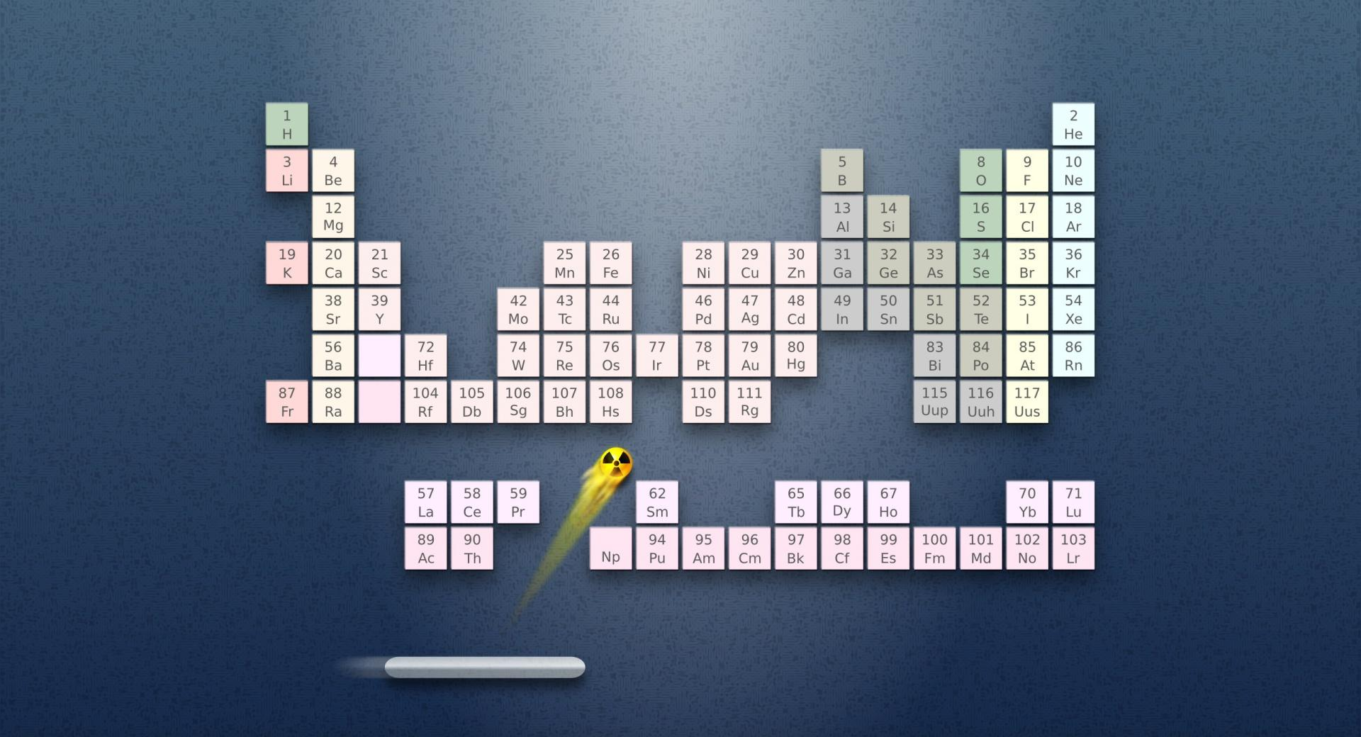 Periodic System Of Chemical Elements wallpapers HD quality