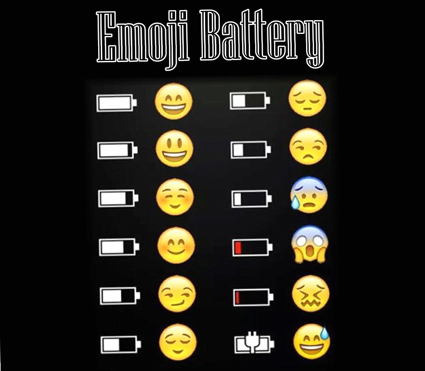 Emoji Battery wallpapers HD quality